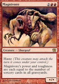 Magnivore
